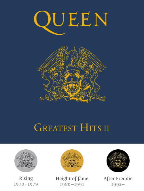 Queen Chronology badges