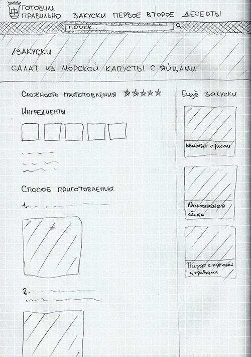 Эскиз страницы рецепта