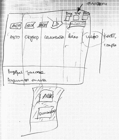 Main page sketch